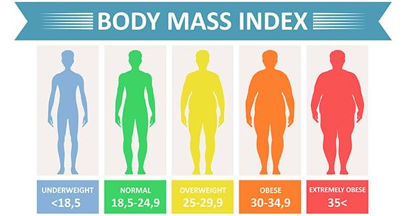 562-BMI