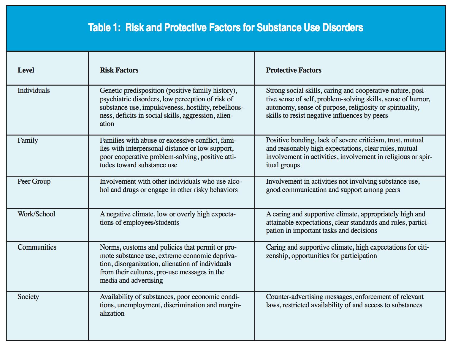 risk_factors.png